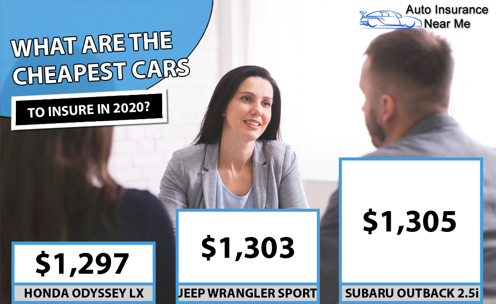 What Are The Cheapest Cars to Insure in 2020