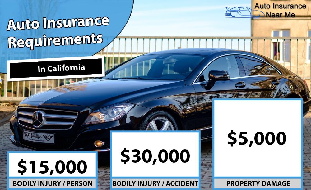 Auto Insurance Requirements in California