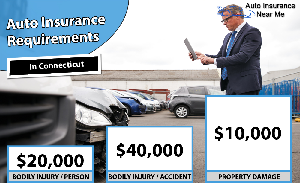 Auto Insurance Requirements in Connecticut
