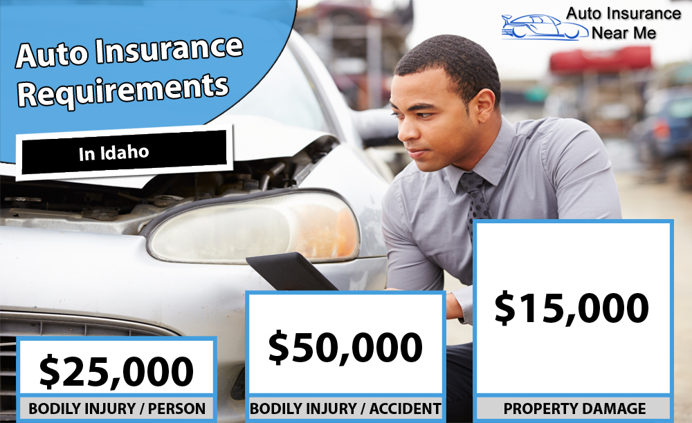 Auto Insurance Requirements in Idaho