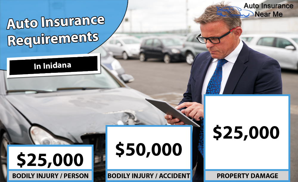 Auto Insurance Requirements in Indiana