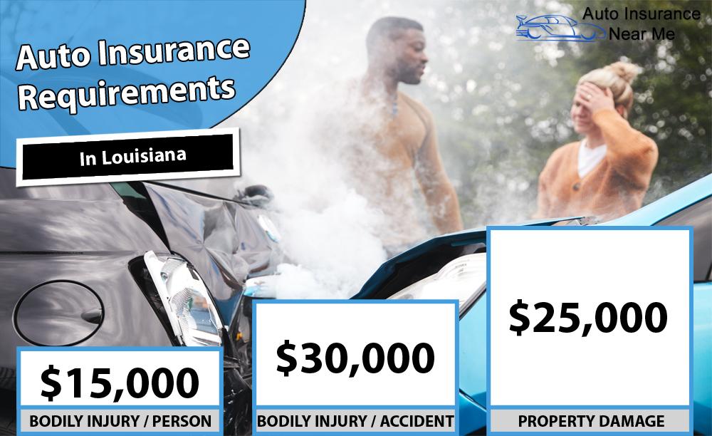 Auto Insurance Requirements in Louisiana