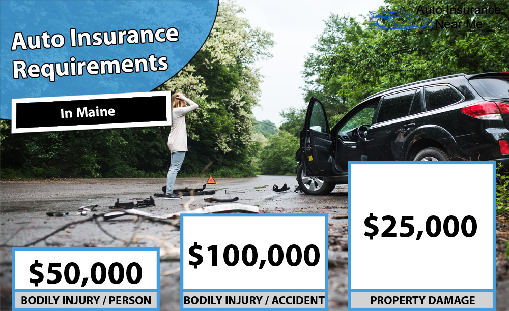 Auto Insurance Requirements in Maine