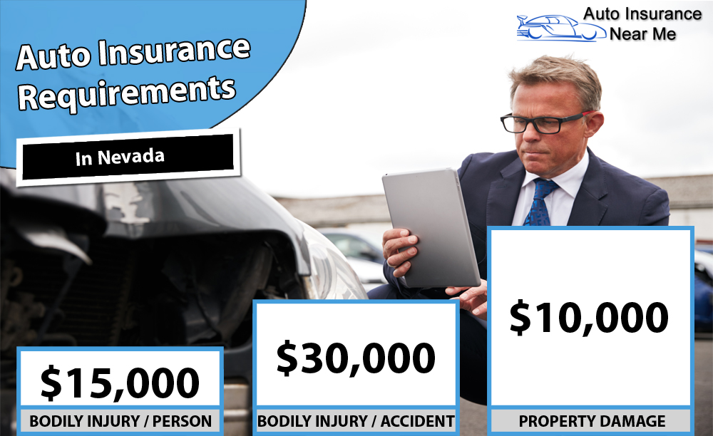 Auto Insurance Requirements in Nevada