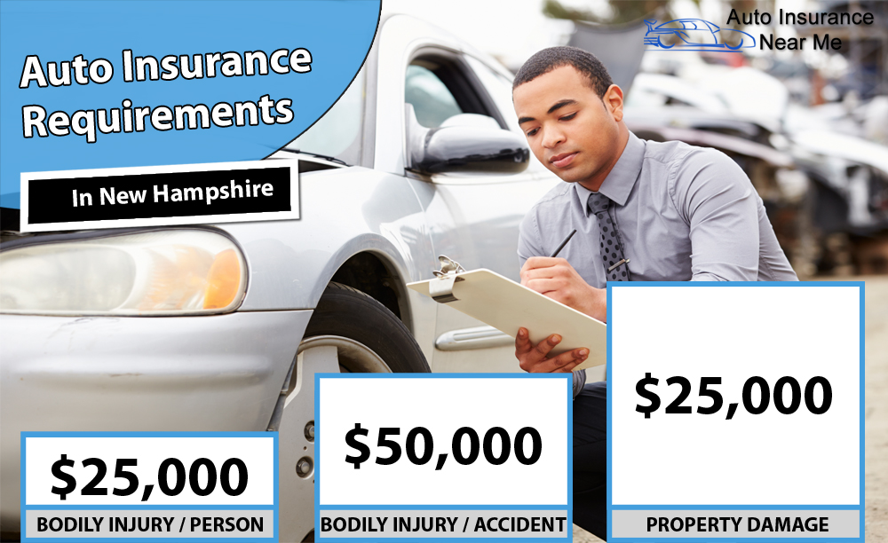 Auto Insurance Requirements in New Hampshire