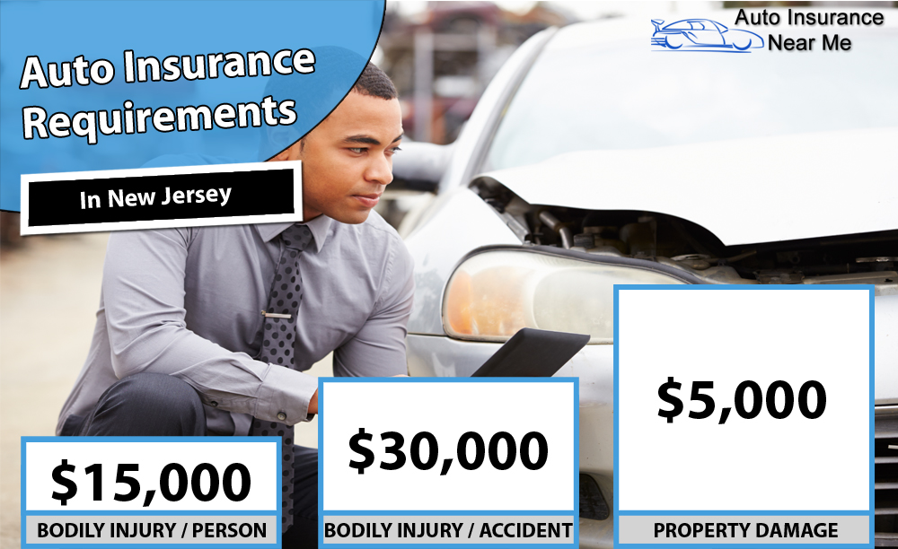Auto Insurance Requirements in New Jersey