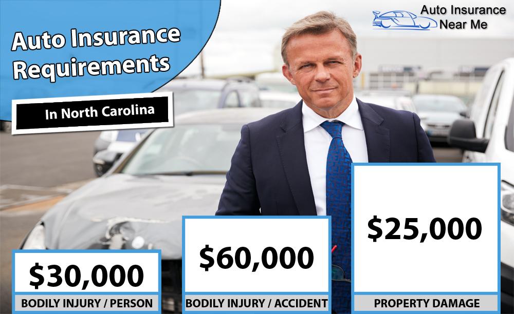 Auto Insurance Requirements in North Carolina