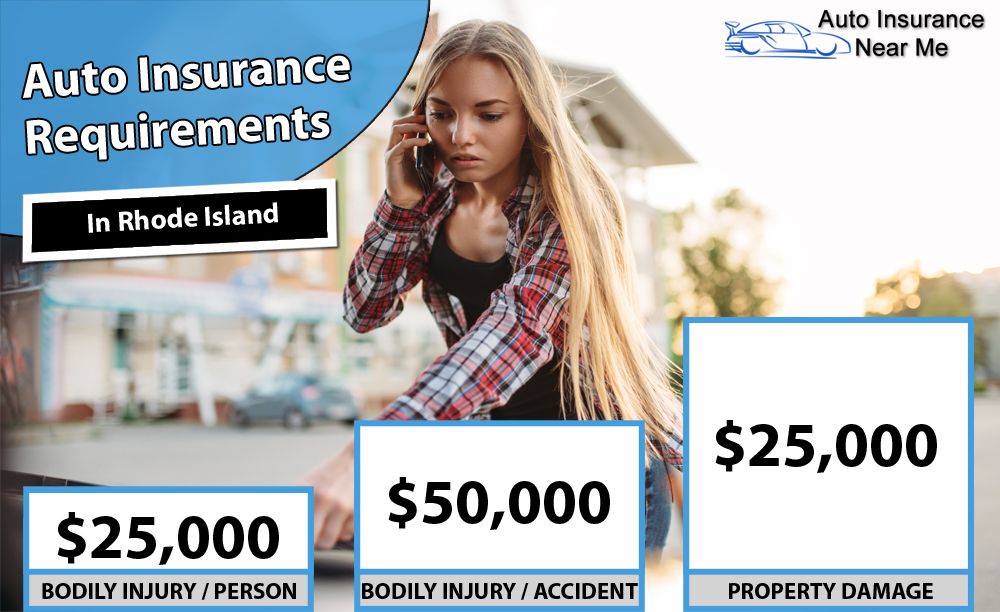 Auto Insurance Requirements in Rhode Island