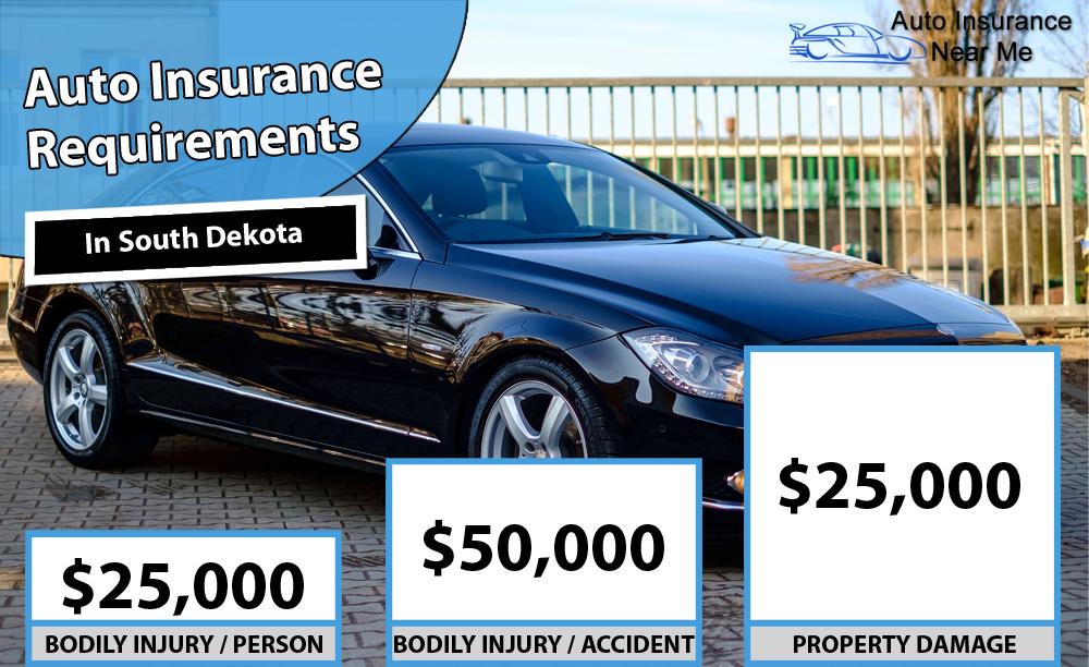 Auto Insurance Requirements in South Dakota