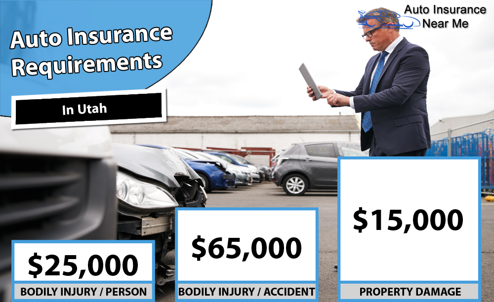 Auto Insurance Requirements in Utah