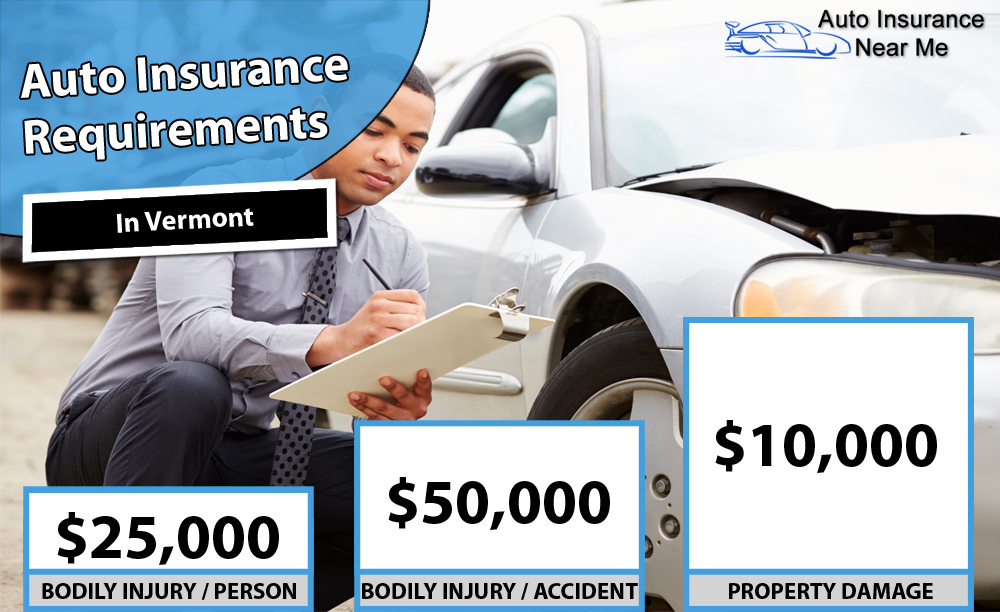 Auto Insurance Requirements in Vermont