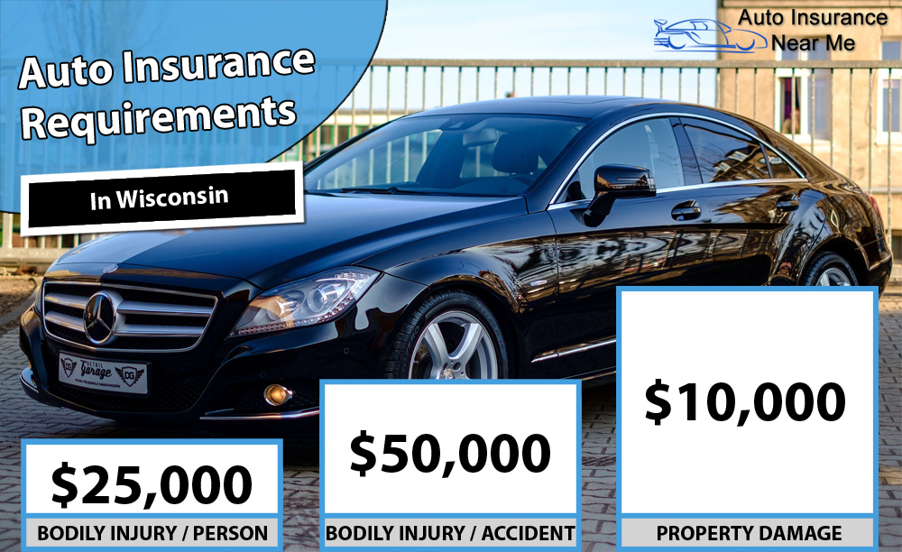 Auto Insurance Requirements in Wisconsin